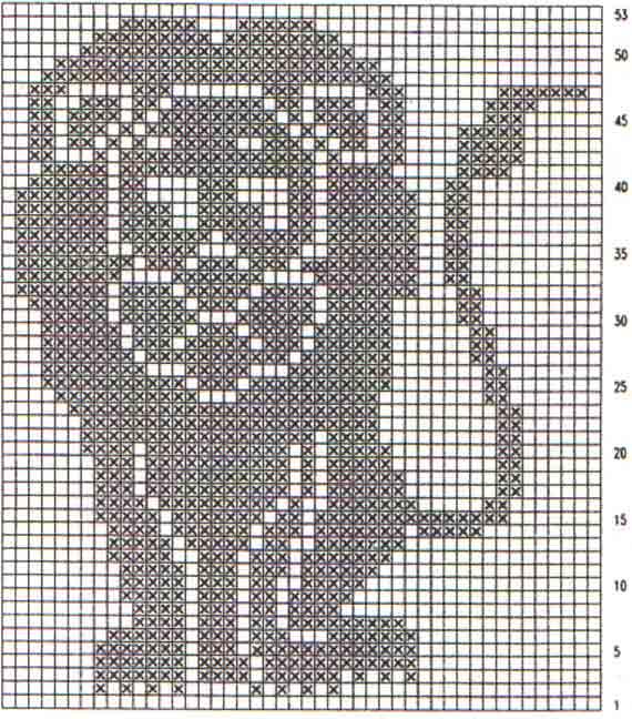 схемы для филейного вязания салфеток знаки зодиака вязание в